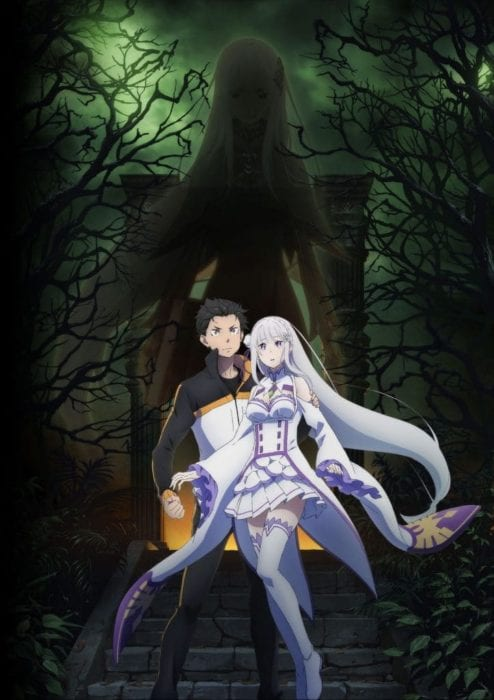 Re:Zero season 2, Trials of the Sanctuary