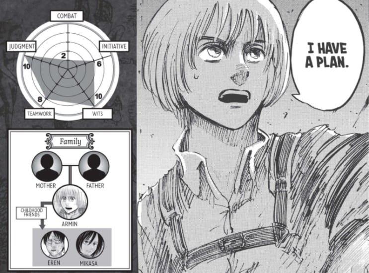 Isayama's score sheet of Armin