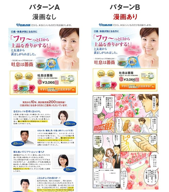 Comparison of conversion rate using manga to promote beauty products