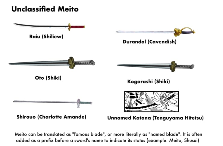 Unclassified Meito. from - the Library of Ohara
