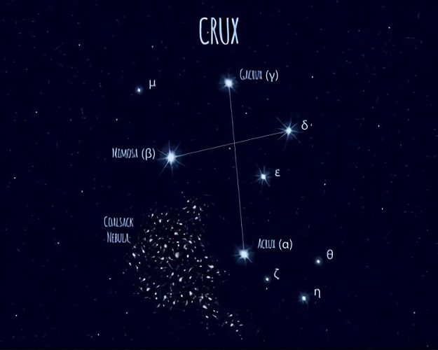 Southern Cross constellation or Crux